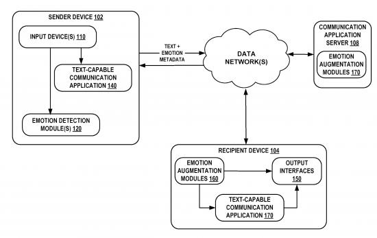google-patent-augmentation