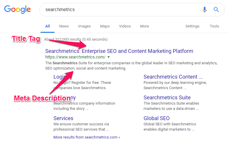 5 Top Tips for Getting Your SEO Copywriting Projects to Rank