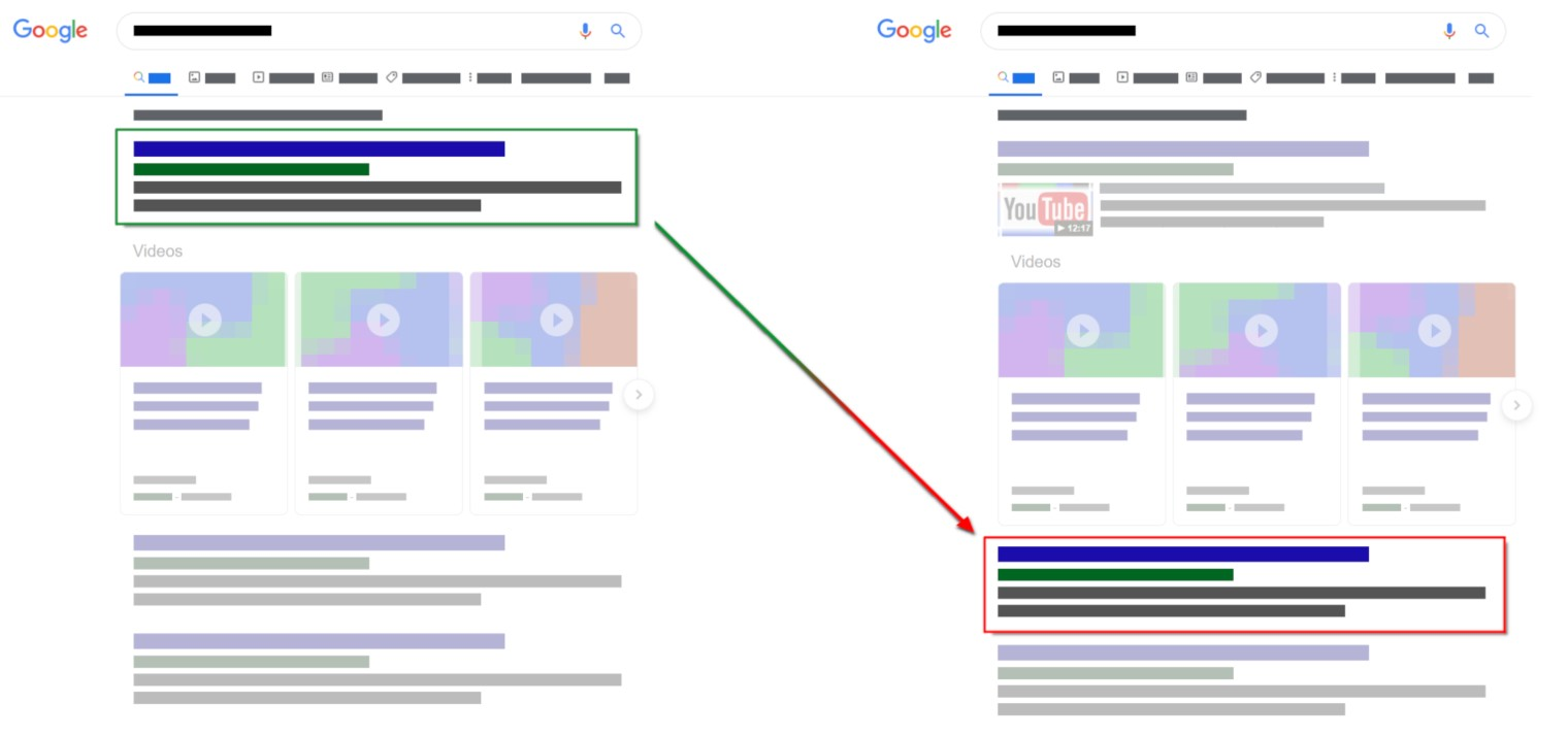 serp-video-improvement