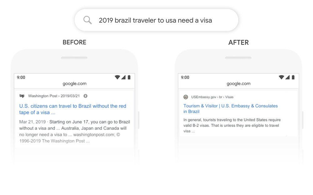Google-BERT-Update-Query-2019-brazil-traveler-to-usa-need-a-visa