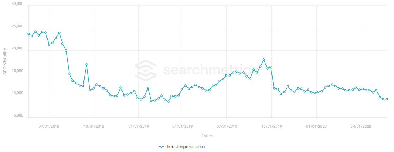 google-core-update-may-2020_graphic2