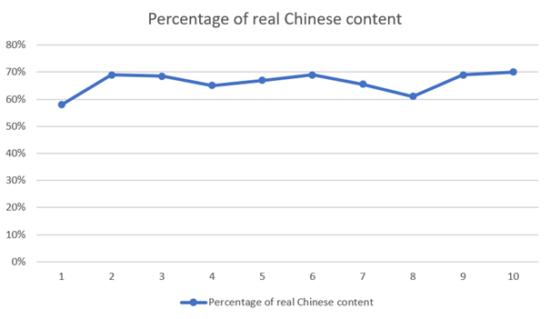 EN Baidu Blog Umage 4