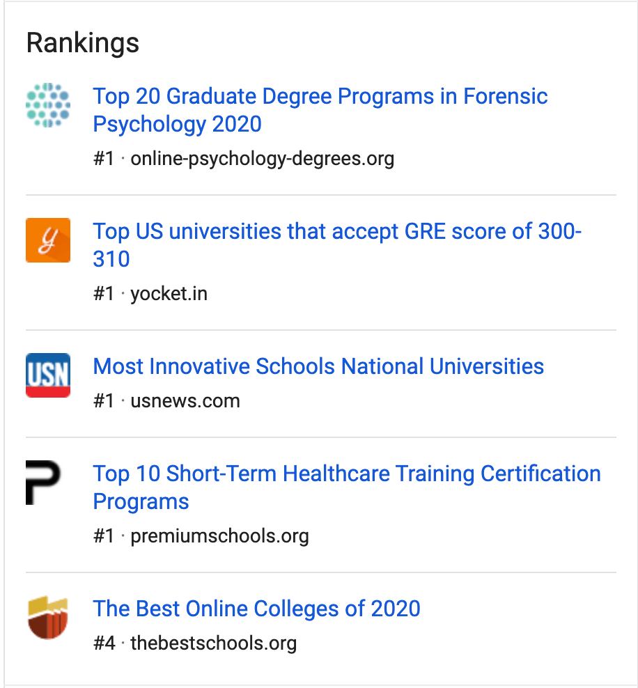 School ranking lists influencing Google snippet results