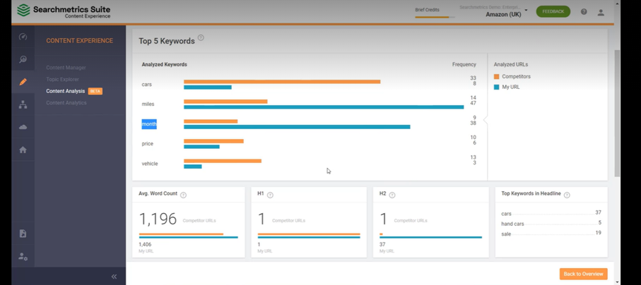 Screen shot of keywords in Content Analysis